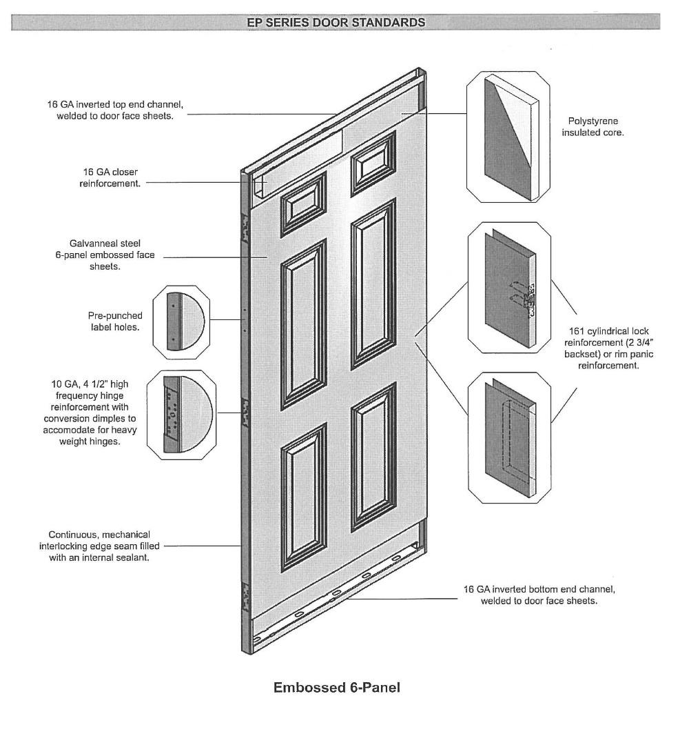 Hollow Metal Door : A